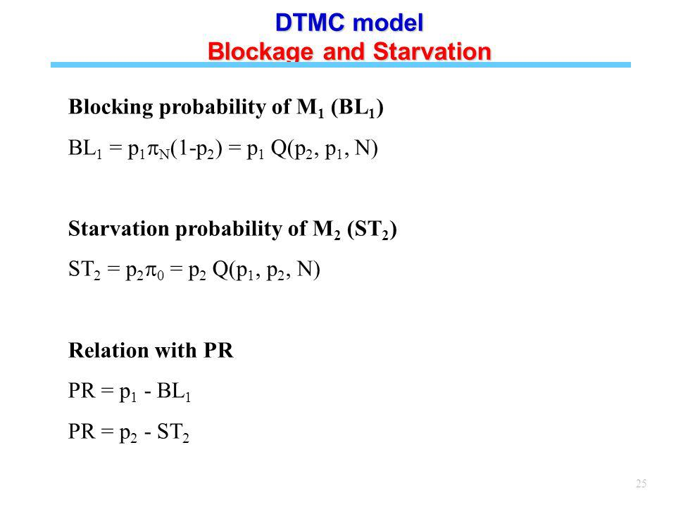 25 DTMC model Blockage and Starvation Blocking probability of M 1 (BL 1 ) BL 1 = p 1 N (1-p 2 ) = p 1 Q(p 2, p 1, N) Starvation probability of M 2 (ST 2 ) ST 2 = p 2 0 = p 2 Q(p 1, p 2, N) Relation with PR PR = p 1 - BL 1 PR = p 2 - ST 2