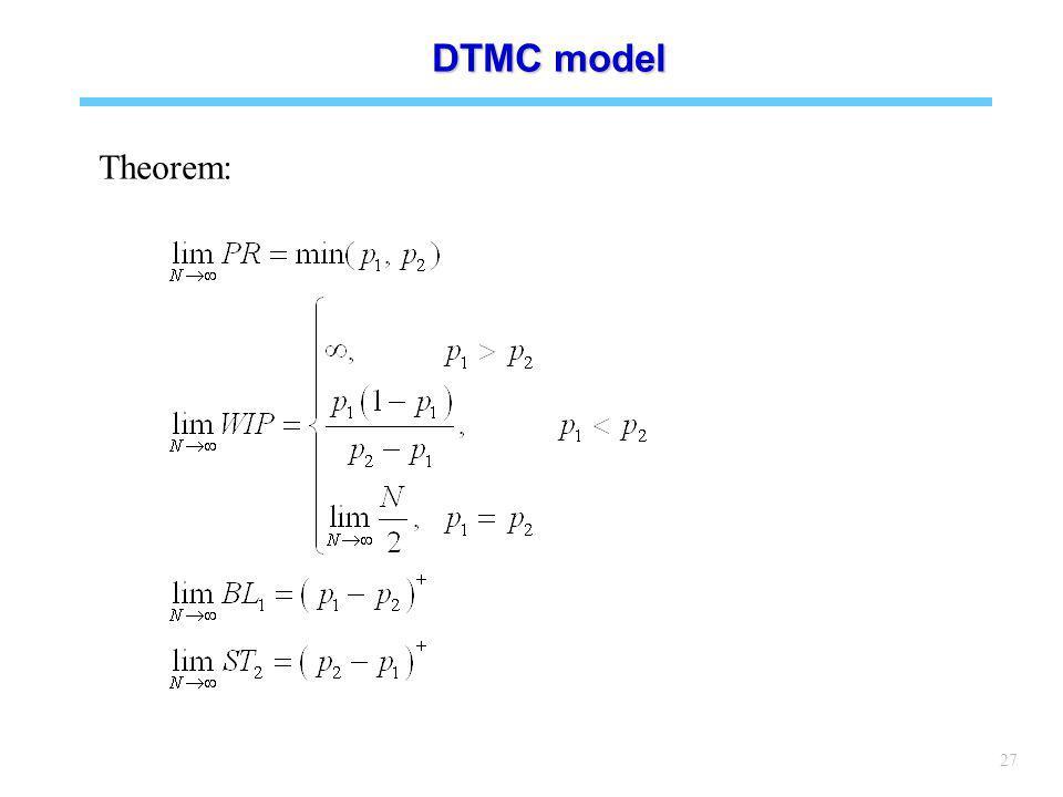 27 DTMC model Theorem: