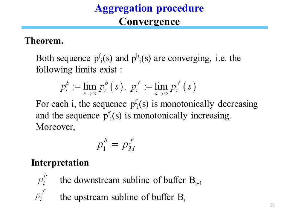 34 Aggregation procedure Convergence Theorem.