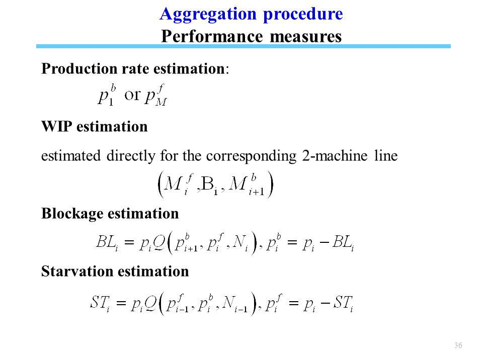 36 Aggregation procedure Performance measures Production rate estimation: WIP estimation estimated directly for the corresponding 2-machine line Blockage estimation Starvation estimation