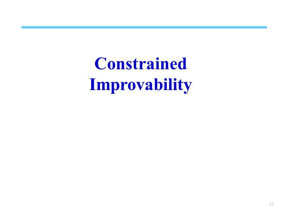 43 Constrained Improvability