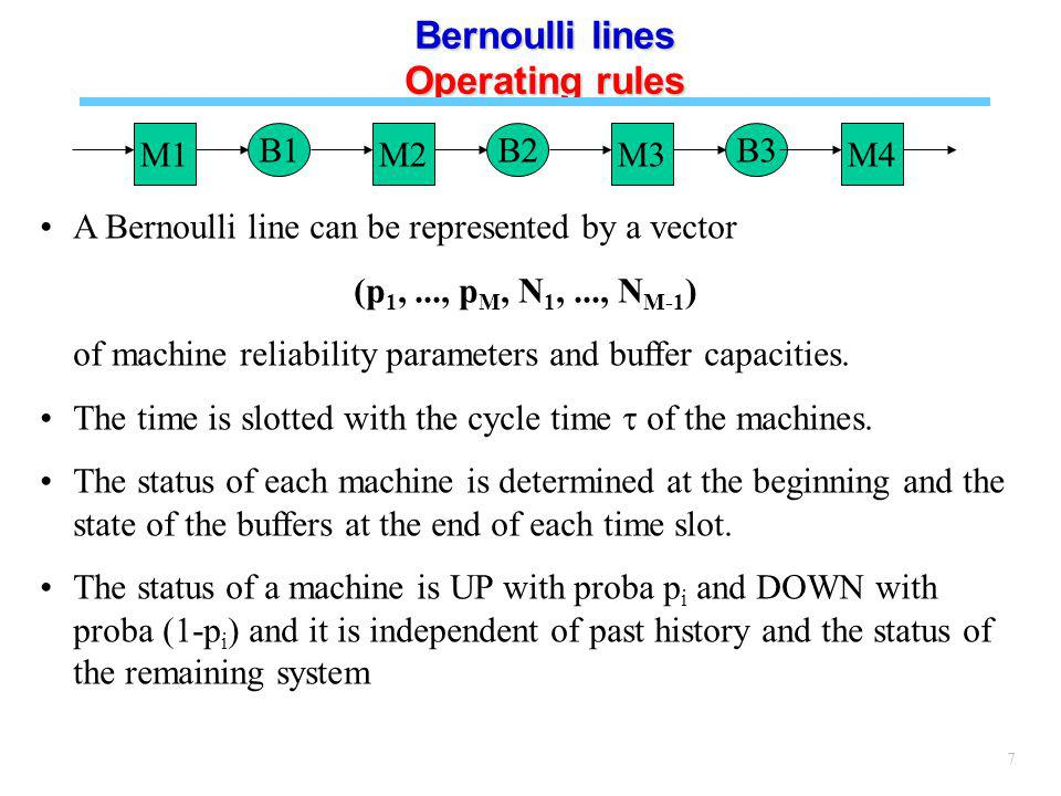 7 Bernoulli lines Operating rules M1 B1 M2 B2 M3 B3 M4 A Bernoulli line can be represented by a vector (p 1,..., p M, N 1,..., N M-1 ) of machine reliability parameters and buffer capacities.