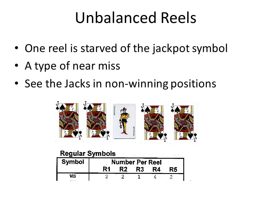 Unbalanced Reels One reel is starved of the jackpot symbol A type of near miss See the Jacks in non-winning positions