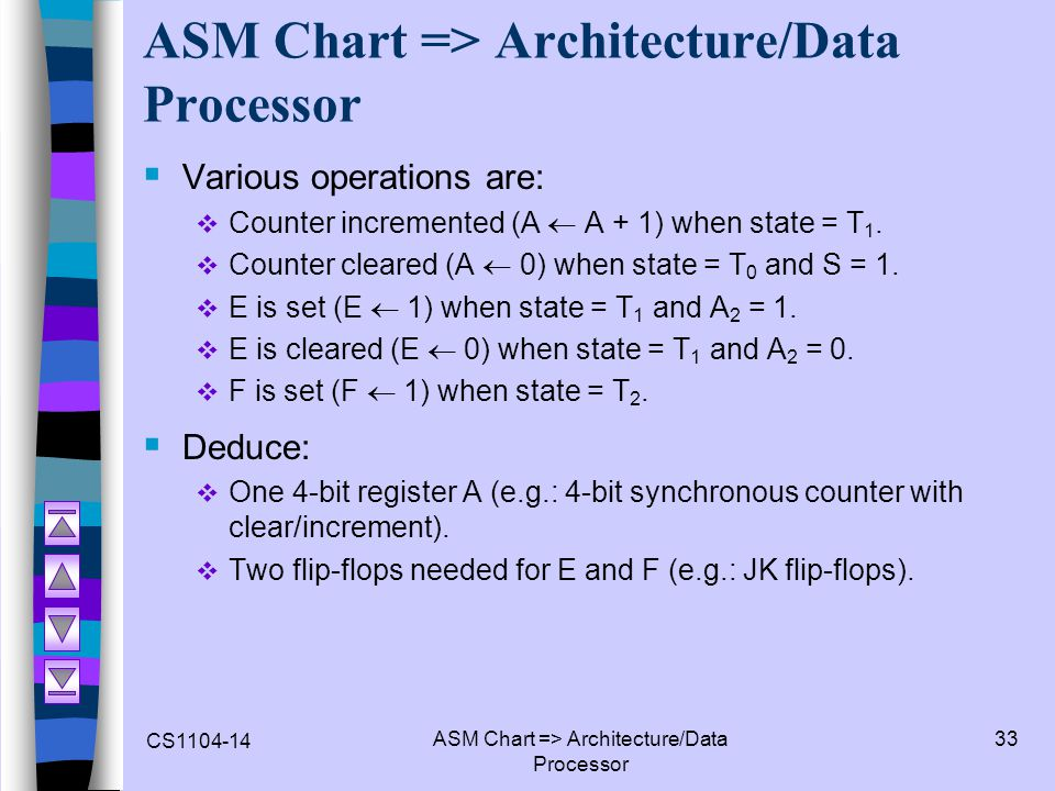 CS1104-14 ASM Chart => Architecture/Data Processor 33 ASM Chart => Architecture/Data Processor Various operations are: Counter incremented (A A + 1) w