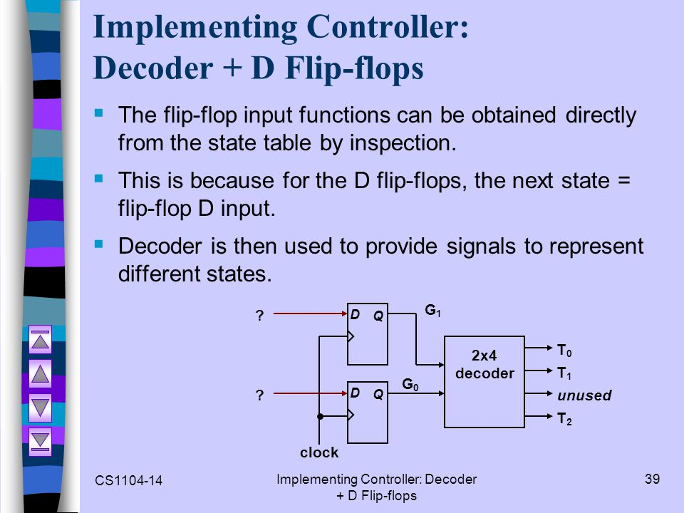 CS1104-14 Implementing Controller: Decoder + D Flip-flops 39 Implementing Controller: Decoder + D Flip-flops The flip-flop input functions can be obta