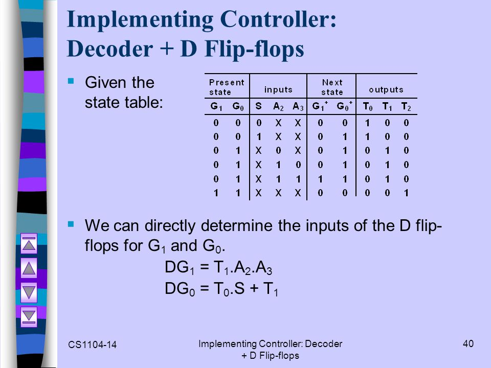 CS1104-14 Implementing Controller: Decoder + D Flip-flops 40 Implementing Controller: Decoder + D Flip-flops Given the state table: We can directly de