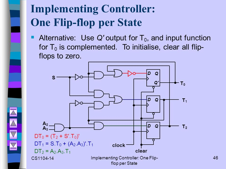 CS1104-14 Implementing Controller: One Flip- flop per State 46 Implementing Controller: One Flip-flop per State Alternative: Use Q' output for T 0, an