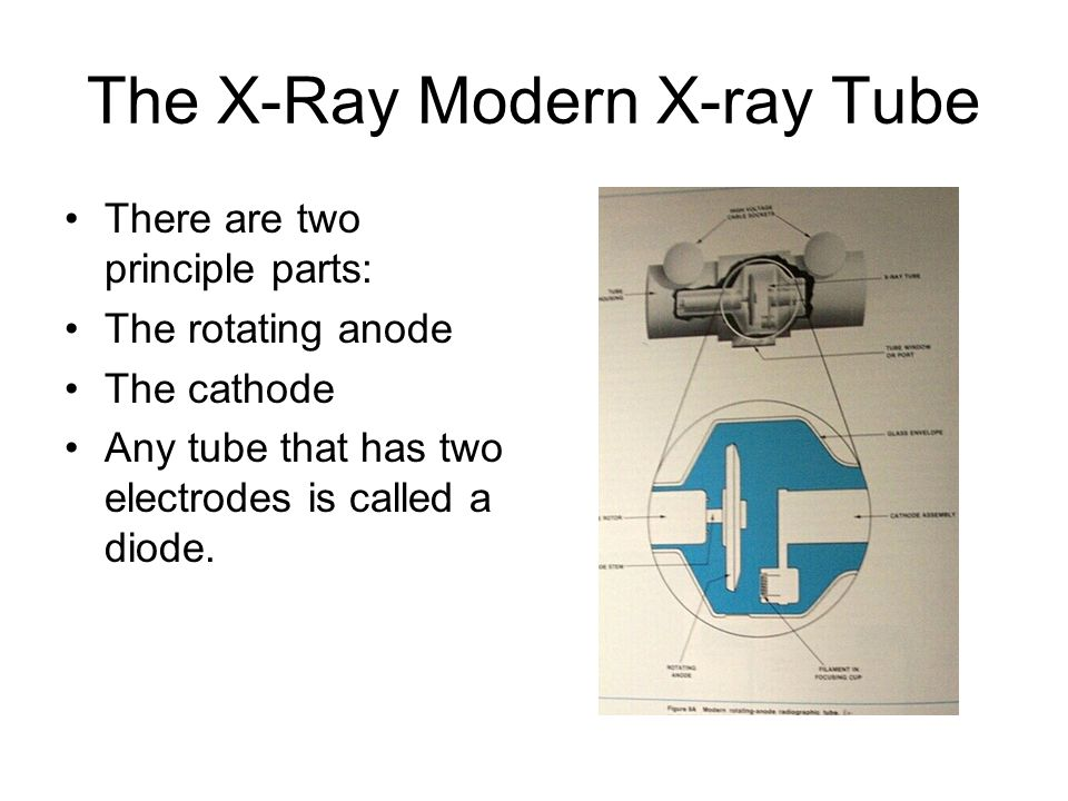The X-Ray Modern X-ray Tube There are two principle parts: The rotating anode The cathode Any tube that has two electrodes is called a diode.