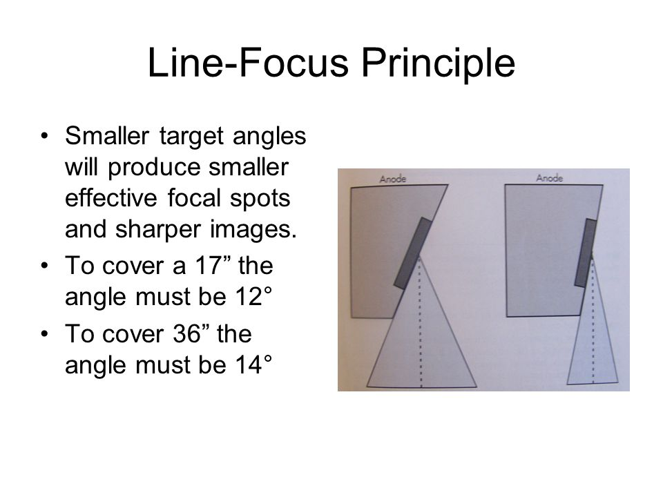Line-Focus Principle Smaller target angles will produce smaller effective focal spots and sharper images. To cover a 17 the angle must be 12° To cover
