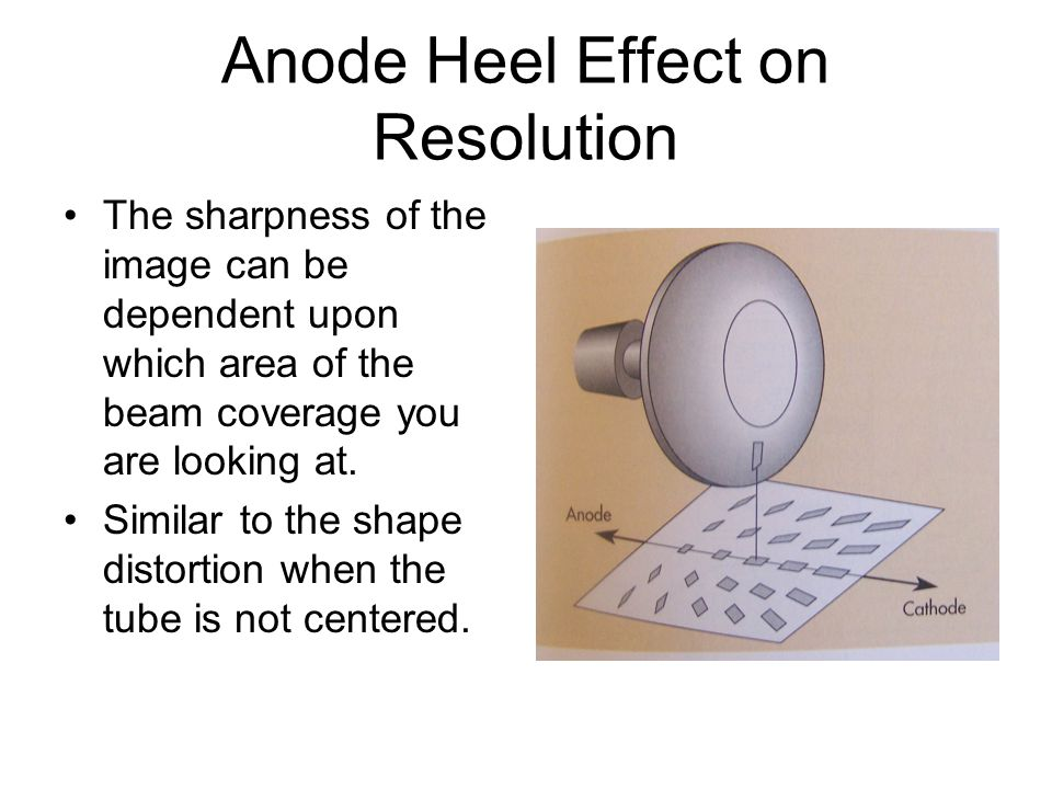 Anode Heel Effect on Resolution The sharpness of the image can be dependent upon which area of the beam coverage you are looking at. Similar to the sh
