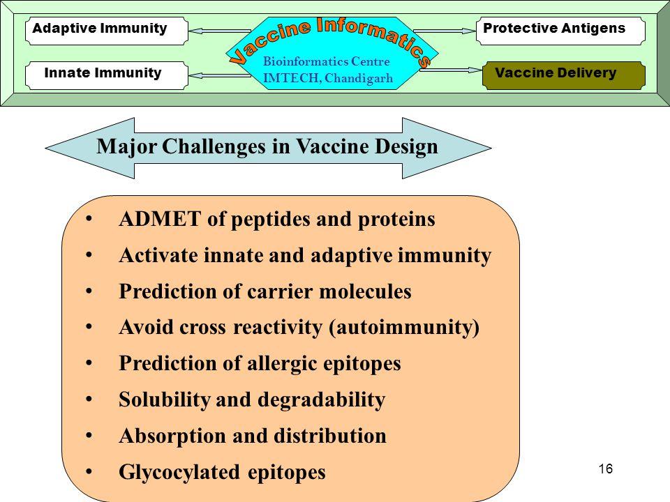 15 Innate ImmunityVaccine Delivery Protective AntigensAdaptive Immunity Bioinformatics Centre IMTECH, Chandigarh