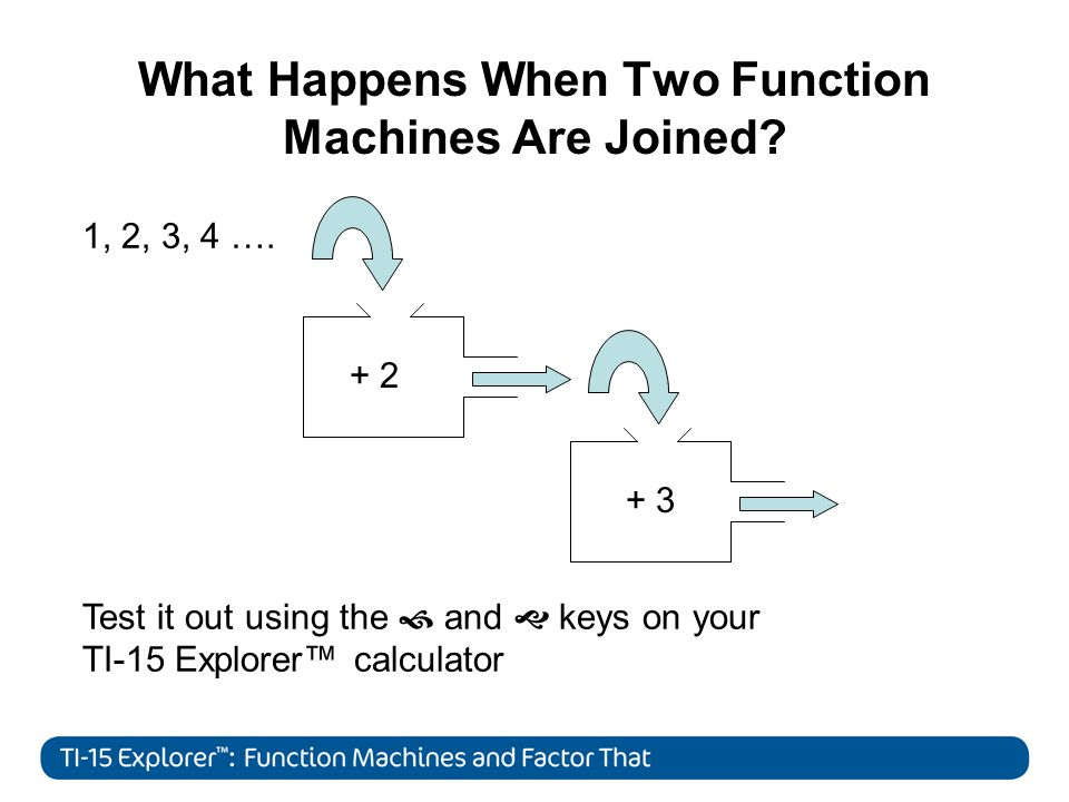 What Happens When Two Function Machines Are Joined.