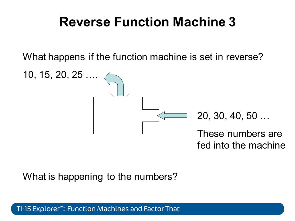 Reverse Function Machine 3 What happens if the function machine is set in reverse.