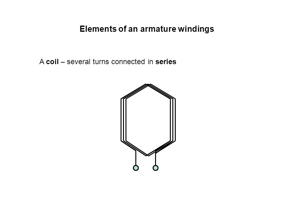 Elements of an armature windings A winding – several coils connected in series