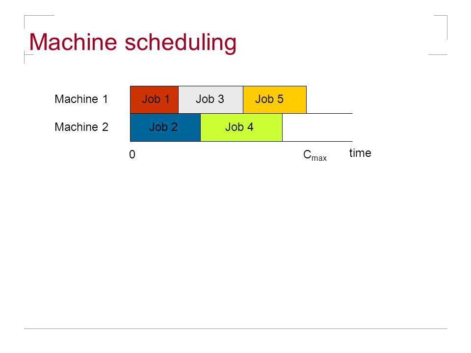 Machine scheduling Job 1Job 3 Job 4 Job 5Machine 1 Machine 2 time 0C max Job 2