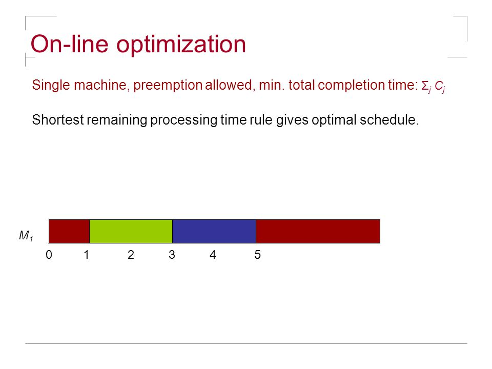 On-line optimization M1M1 0 1 2 3 4 5 Single machine, preemption allowed, min. total completion time: Σ j C j Shortest remaining processing time rule