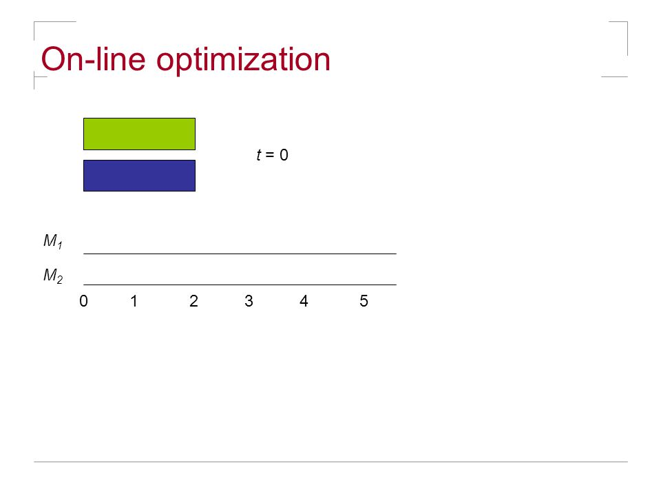 On-line optimization Metrical service systems - k servers in metric space M - Requests arrive one by one - A request r is a subset of M - Move one server to r - Goal: minimize tot.
