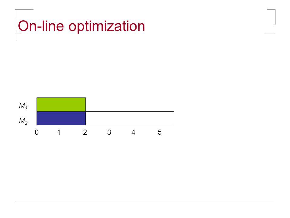 On-line optimization M1M1 M2M2 0 1 2 3 4 5