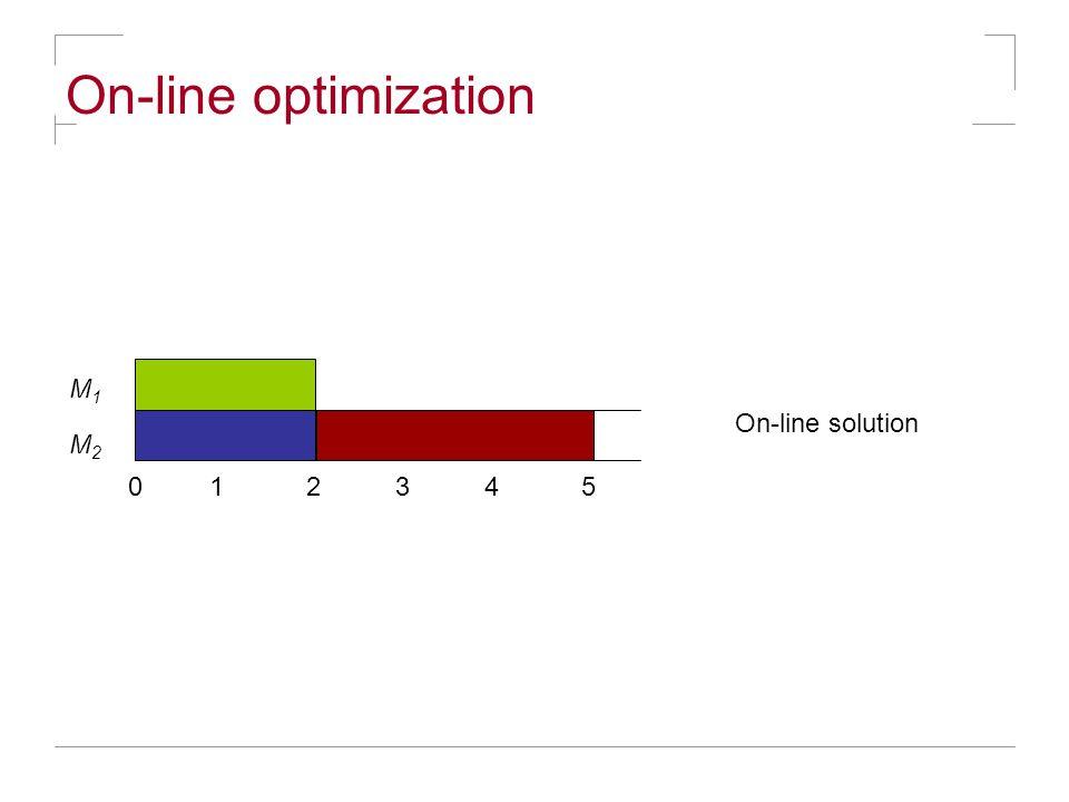 On-line optimization M1M1 M2M2 0 1 2 3 4 5 On-line solution