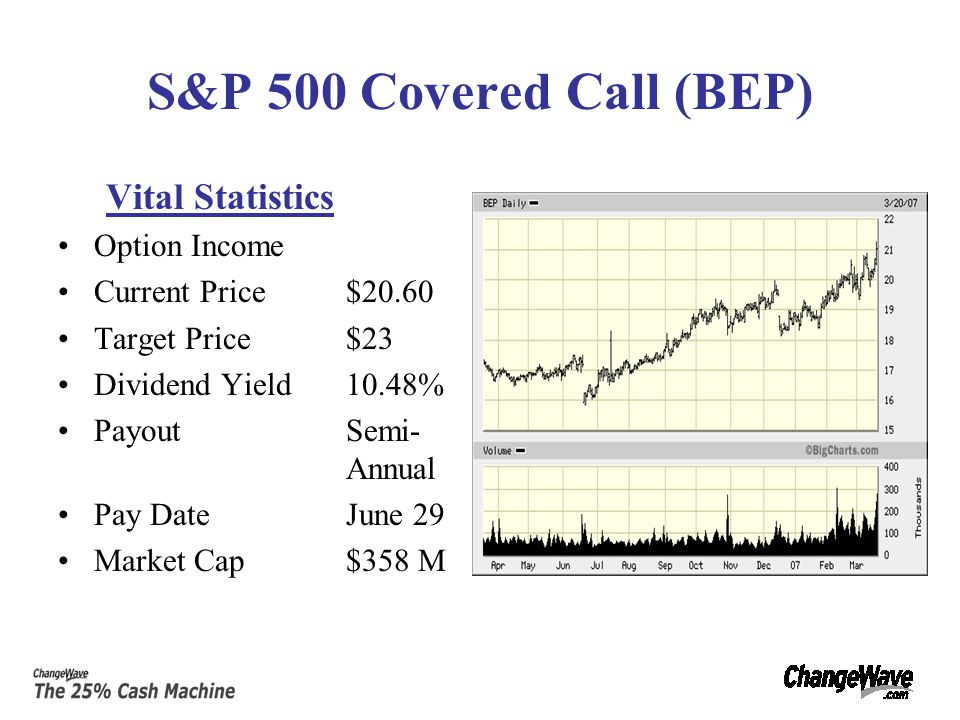 S&P 500 Covered Call (BEP) Vital Statistics Option Income Current Price$20.60 Target Price$23 Dividend Yield10.48% PayoutSemi- Annual Pay Date June 29 Market Cap$358 M