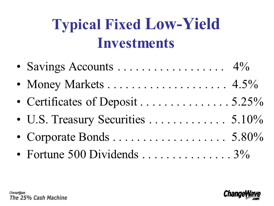 Typical Fixed Low-Yield Investments Savings Accounts..................