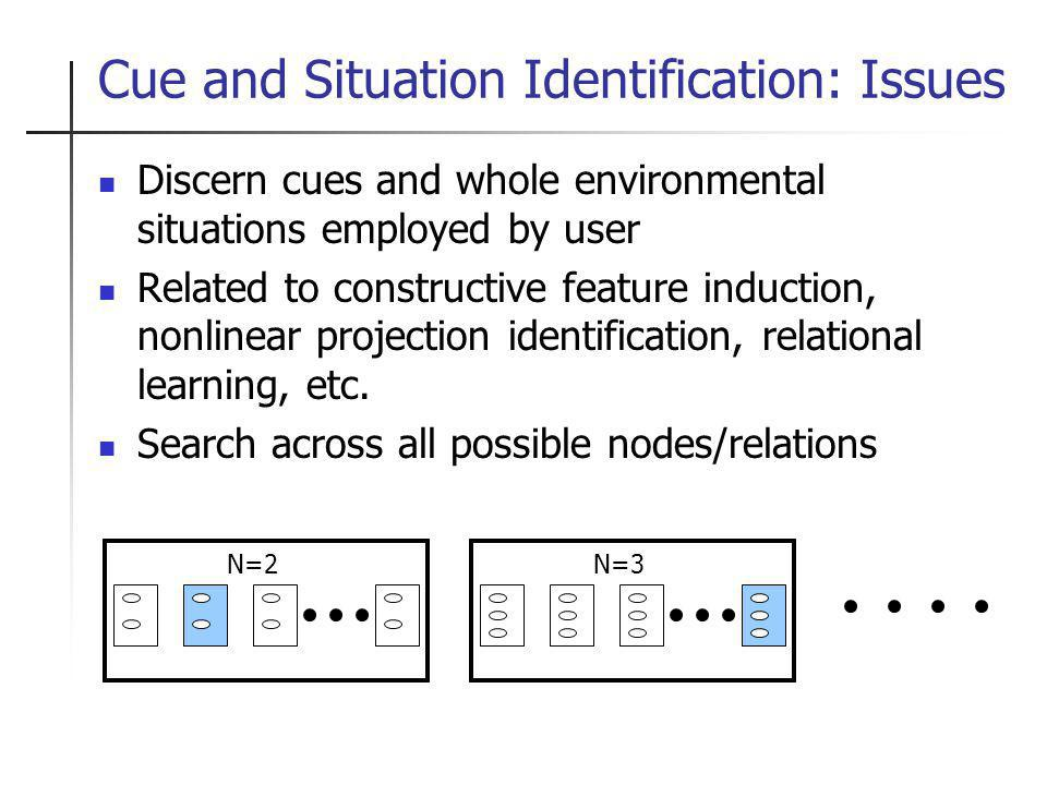 Cue and Situation Identification: Issues Discern cues and whole environmental situations employed by user Related to constructive feature induction, nonlinear projection identification, relational learning, etc.