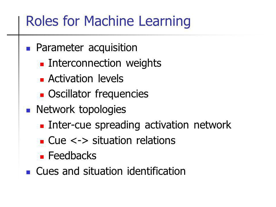 Roles for Machine Learning Parameter acquisition Interconnection weights Activation levels Oscillator frequencies Network topologies Inter-cue spreading activation network Cue situation relations Feedbacks Cues and situation identification