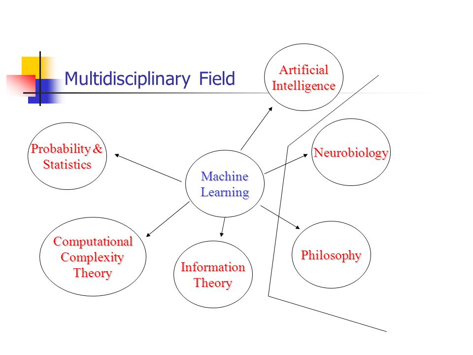 Multidisciplinary Field MachineLearning Probability & Statistics ComputationalComplexityTheory InformationTheory Philosophy Neurobiology ArtificialIntelligence