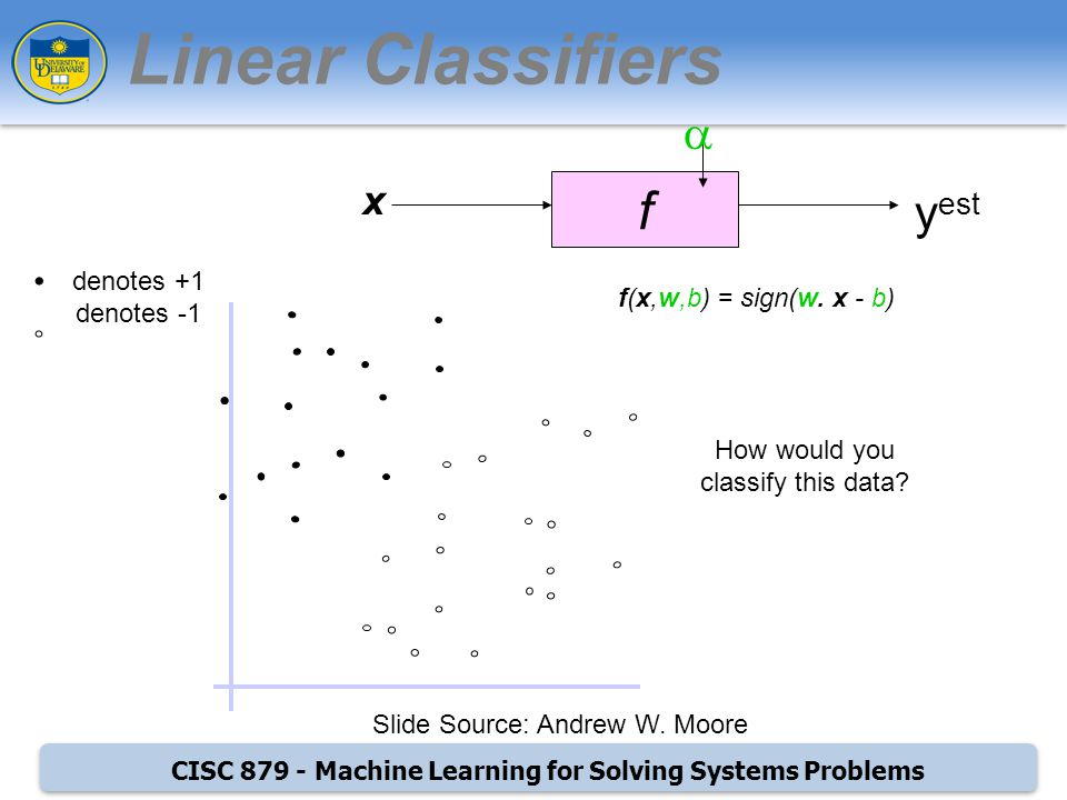 CISC Machine Learning for Solving Systems Problems Linear Classifiers Slide Source: Andrew W.