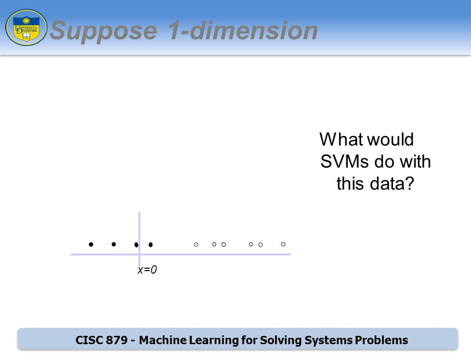 CISC Machine Learning for Solving Systems Problems Suppose 1-dimension What would SVMs do with this data.
