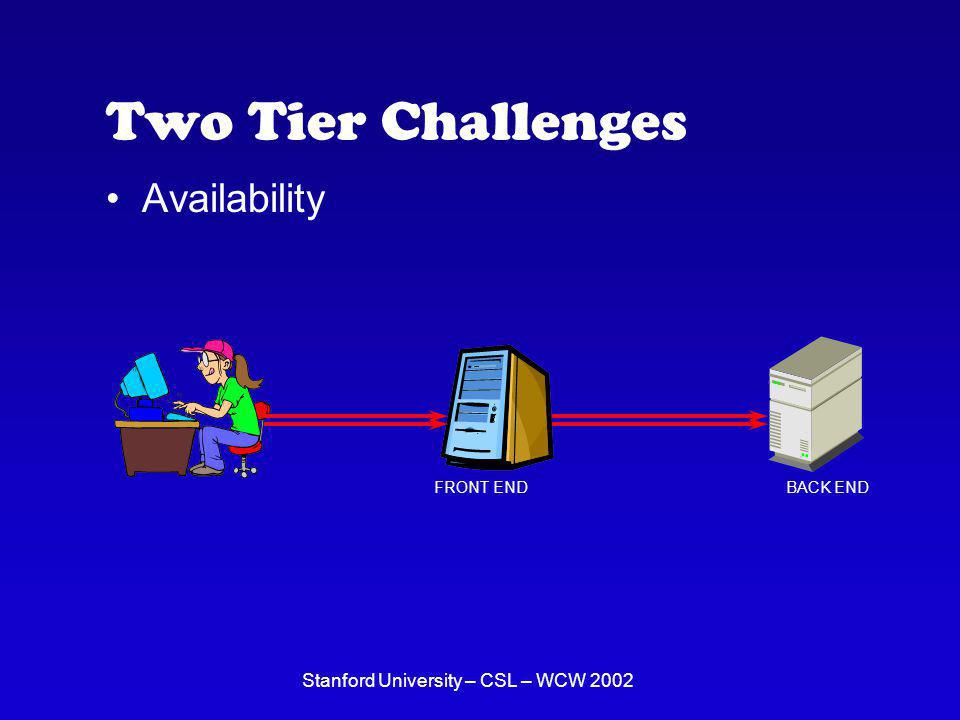 Stanford University – CSL – WCW 2002 Two Tier Challenges Availability FRONT END BACK END