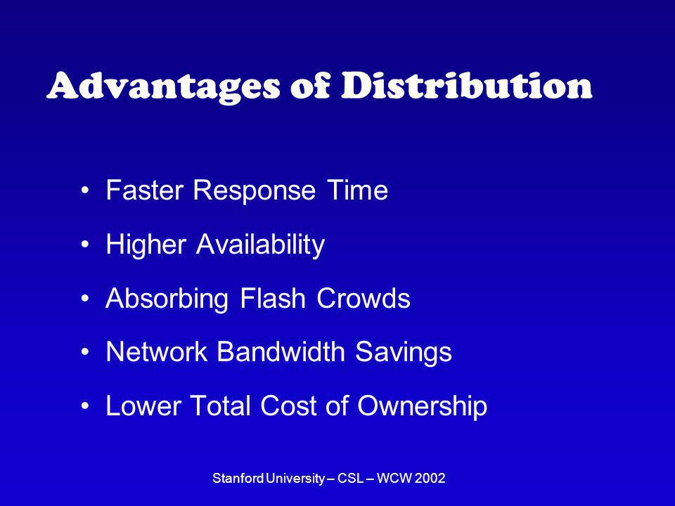 Stanford University – CSL – WCW 2002 Advantages of Distribution Faster Response Time Higher Availability Absorbing Flash Crowds Network Bandwidth Savi