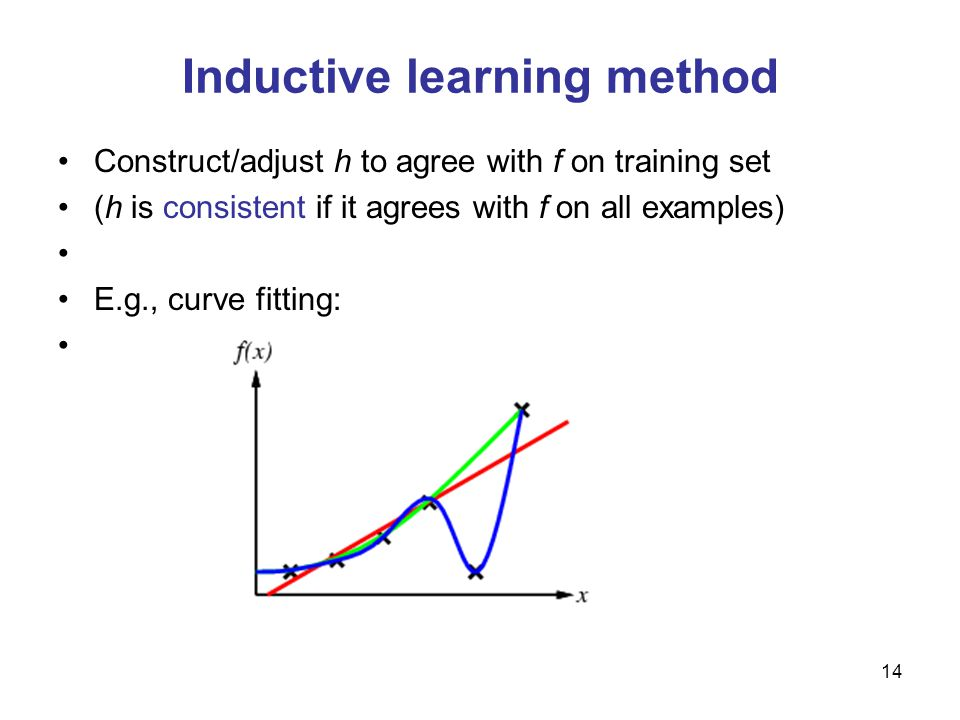 15 Inductive learning method Construct/adjust h to agree with f on training set (h is consistent if it agrees with f on all examples) E.g., curve fitting: