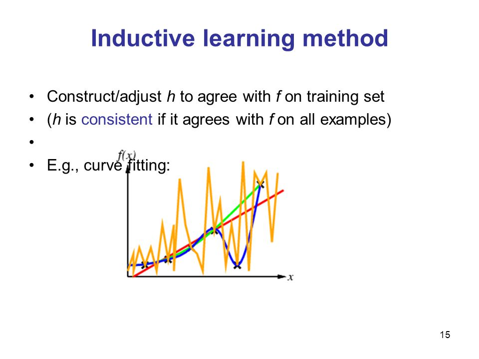 16 Inductive learning method Construct/adjust h to agree with f on training set (h is consistent if it agrees with f on all examples) E.g., curve fitting: Ockhams razor: prefer the simplest hypothesis consistent with data