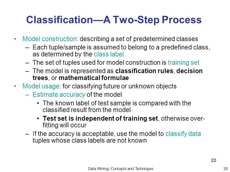 21 Illustrating Classification Task
