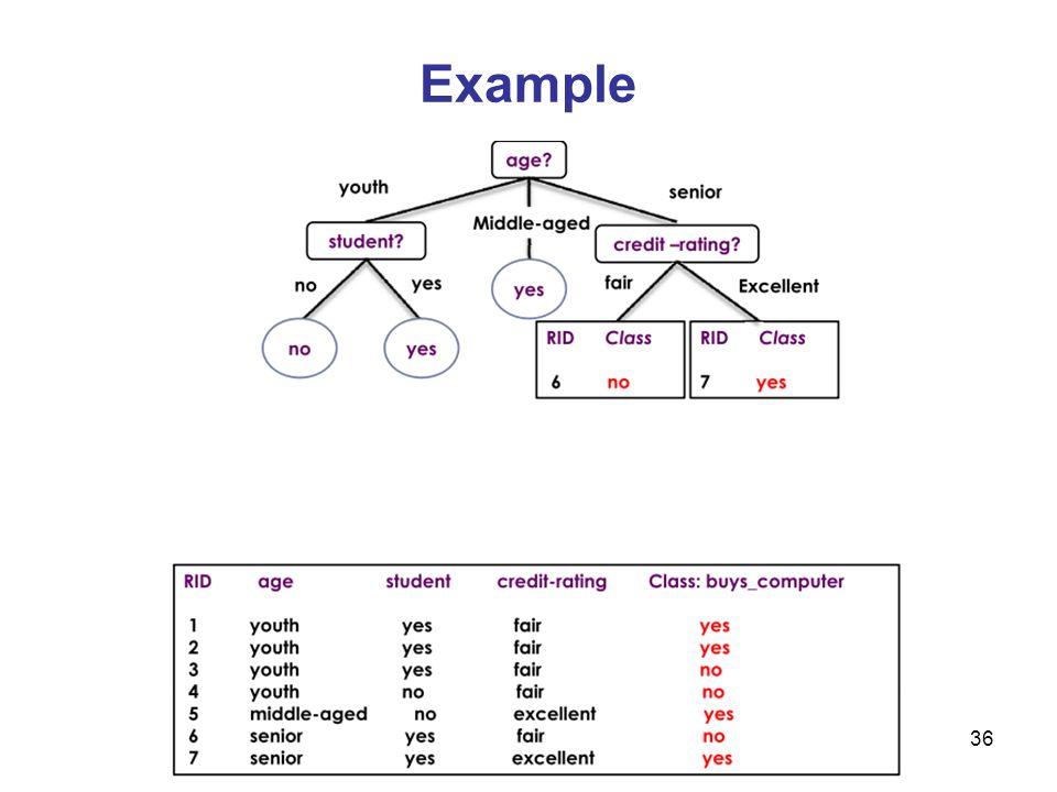 37 Example