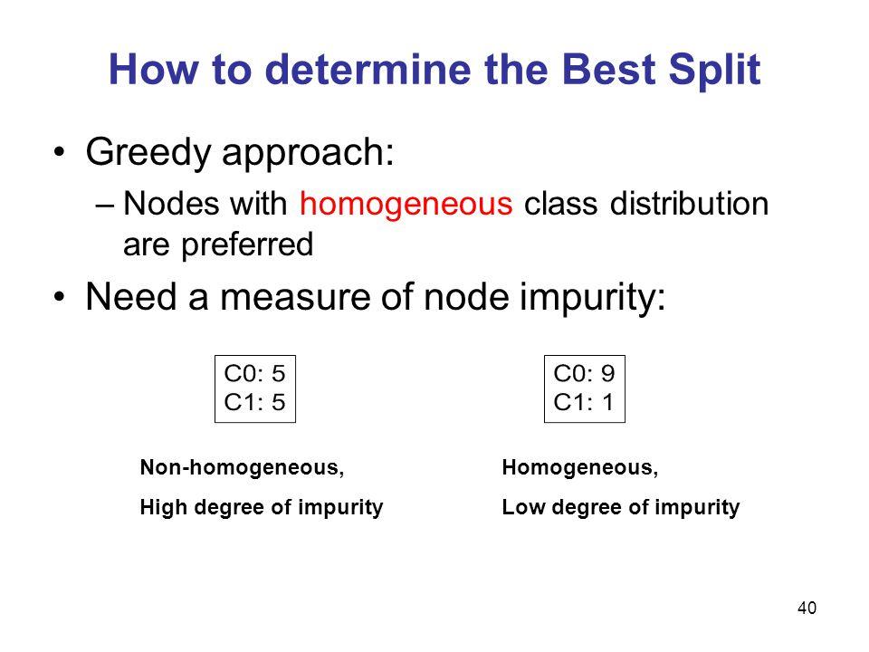 41 Measures of Node Impurity Information Gain Gini Index Misclassification error Choose attributes to split to achieve minimum impurity