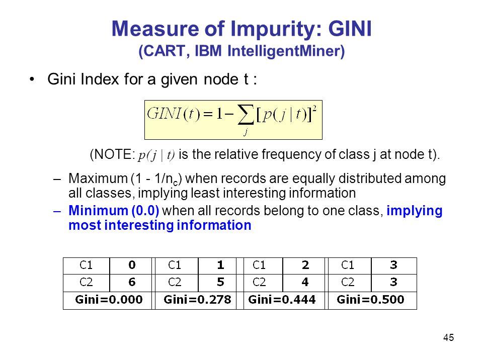 46 Splitting Based on GINI Used in CART, SLIQ, SPRINT.
