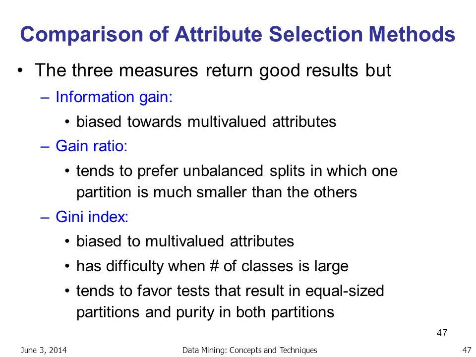 48 Example Algorithm: C4.5 Simple depth-first construction.