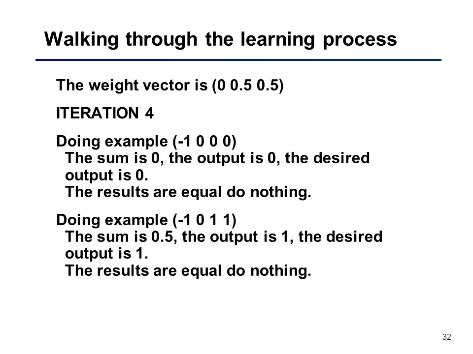 32 Walking through the learning process The weight vector is (0 0.5 0.5) ITERATION 4 Doing example (-1 0 0 0) The sum is 0, the output is 0, the desired output is 0.