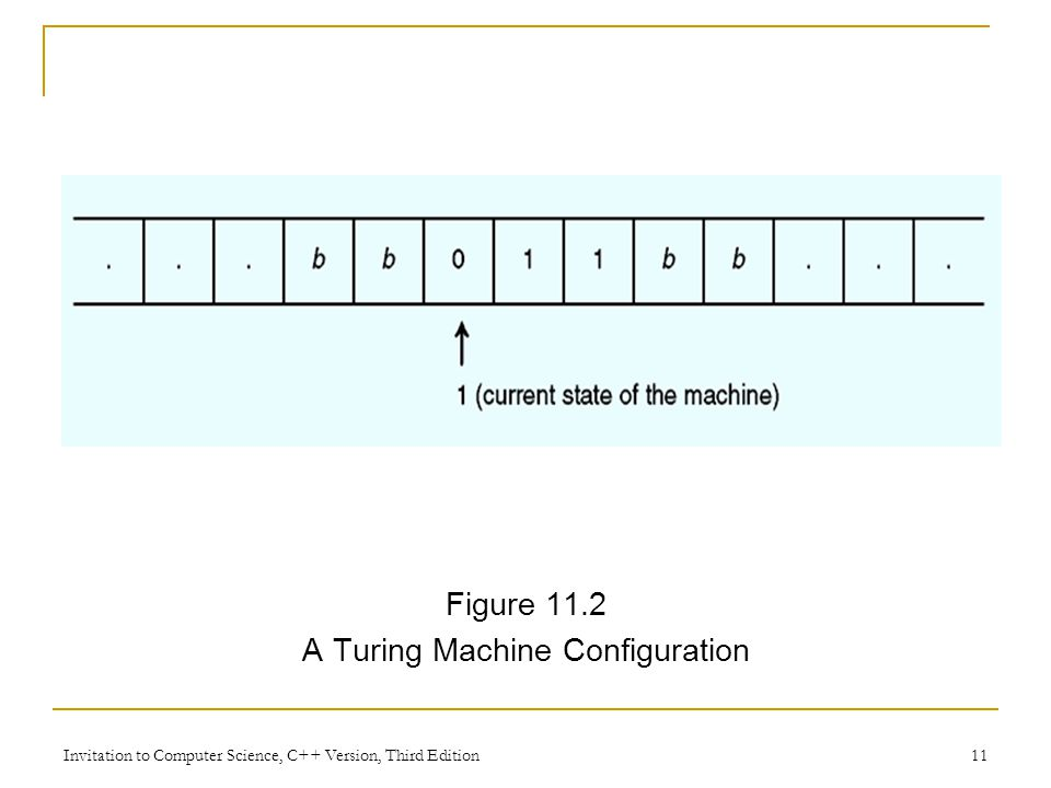 Invitation to Computer Science, C++ Version, Third Edition 11 Figure 11.2 A Turing Machine Configuration