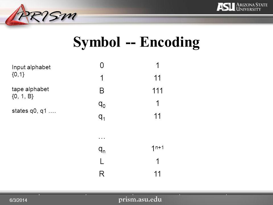 6/3/2014 Symbol -- Encoding 01 111 B111 q0q0 1 q1q1 11 … qnqn 1 n+1 L1 R11 Input alphabet {0,1} tape alphabet {0, 1, B} states q0, q1 ….