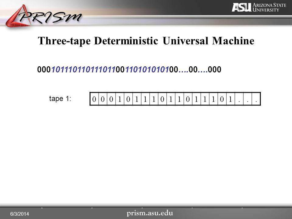 6/3/2014 Three-tape Deterministic Universal Machine 00010111011011101... 00010111011011101100110101010100….00….000 tape 1: