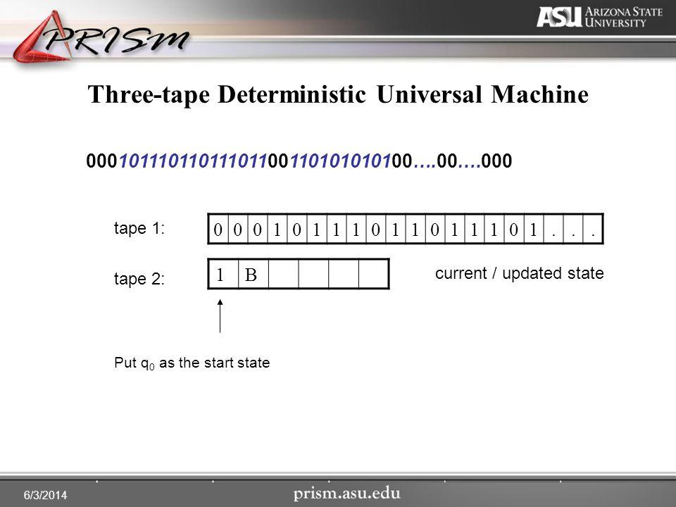 6/3/2014 Three-tape Deterministic Universal Machine 00010111011011101... 00010111011011101100110101010100….00….000 tape 1: tape 2: 1B current / update