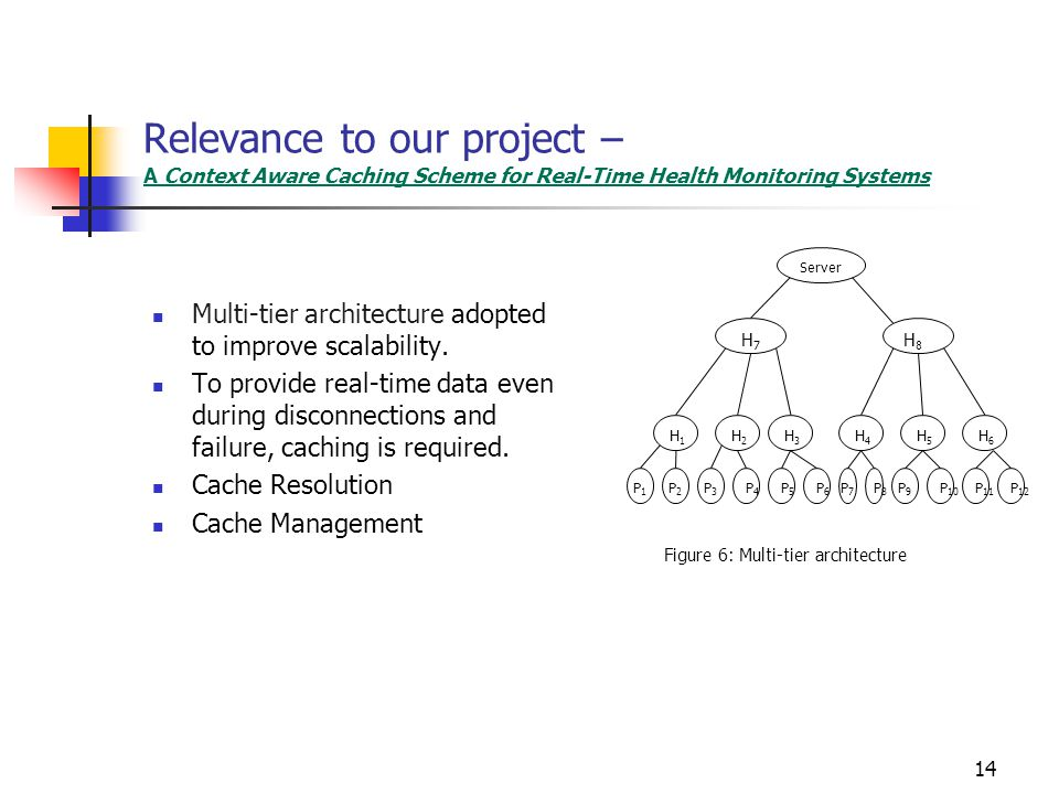 Relevance to our project – A Context Aware Caching Scheme for Real-Time Health Monitoring Systems Multi-tier architecture adopted to improve scalability.