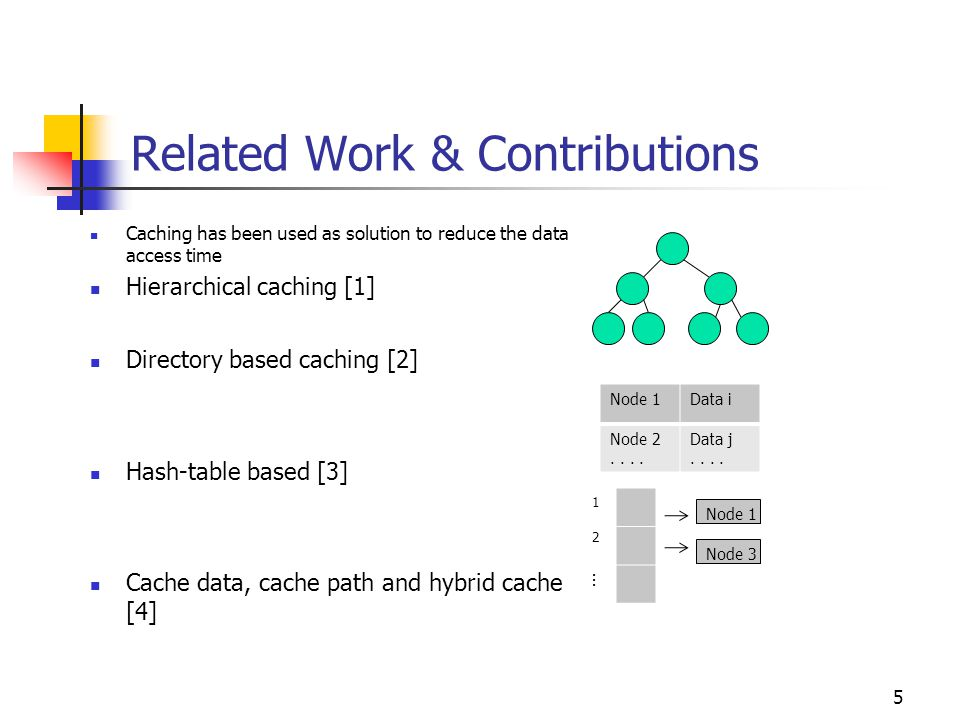 5 Related Work & Contributions Caching has been used as solution to reduce the data access time Hierarchical caching [1] Directory based caching [2] H