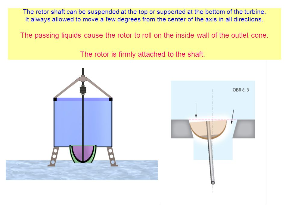 The rotor shaft can be suspended at the top or supported at the bottom of the turbine.