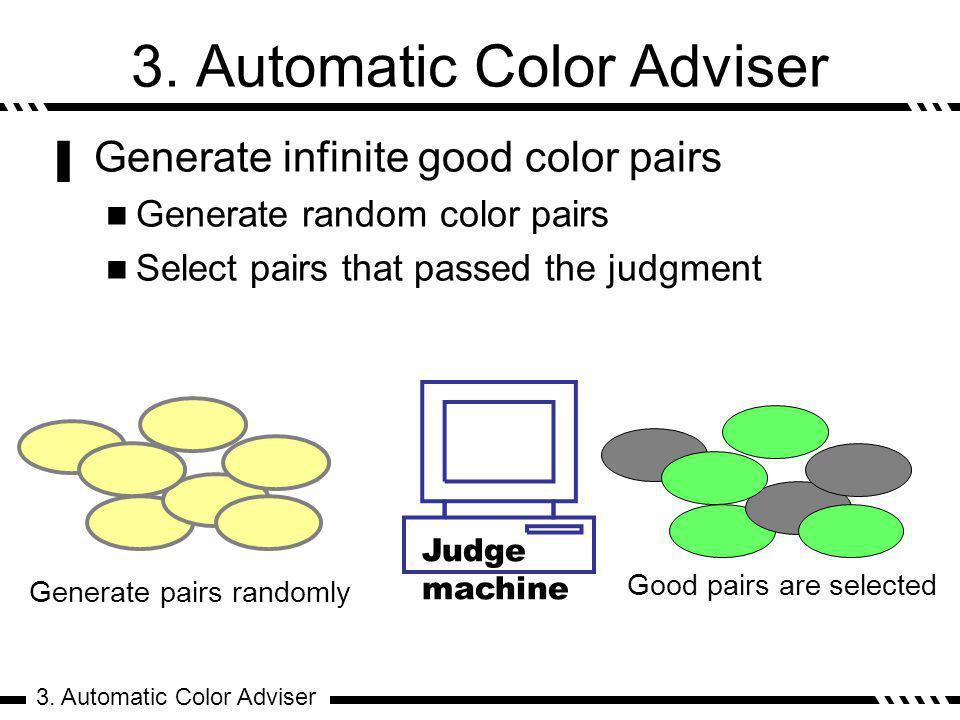 3. Automatic Color Adviser Generate infinite good color pairs Generate random color pairs Select pairs that passed the judgment Generate pairs randoml