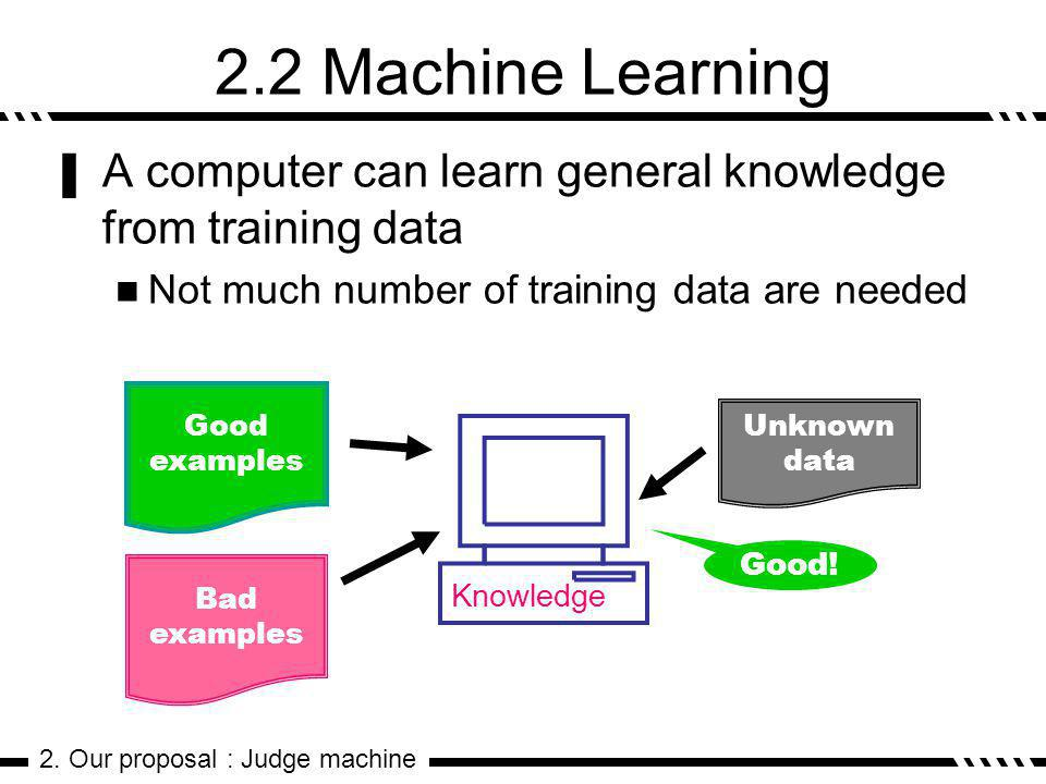 2.2 Machine Learning A computer can learn general knowledge from training data Not much number of training data are needed Bad examples Good examples Unknown data 2.