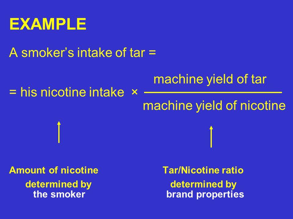 EXAMPLE A smokers intake of tar = machine yield of tar = his nicotine intake × machine yield of nicotine Amount of nicotine Tar/Nicotine ratio determi